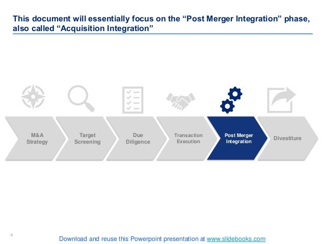 """99 This document will essentially focus on the """"Post Merger Integration"""" phase, also called """"Acquisition Integration"""" Targ..."""