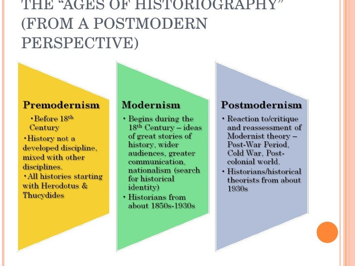 postmodernism history essay What are some good criticisms of postmodernism  therefore, history goes on real postmodernism is really alternate history class and telaletheianism,.