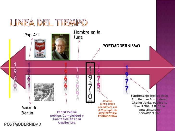 Postmodernismo for Arquitectura en linea
