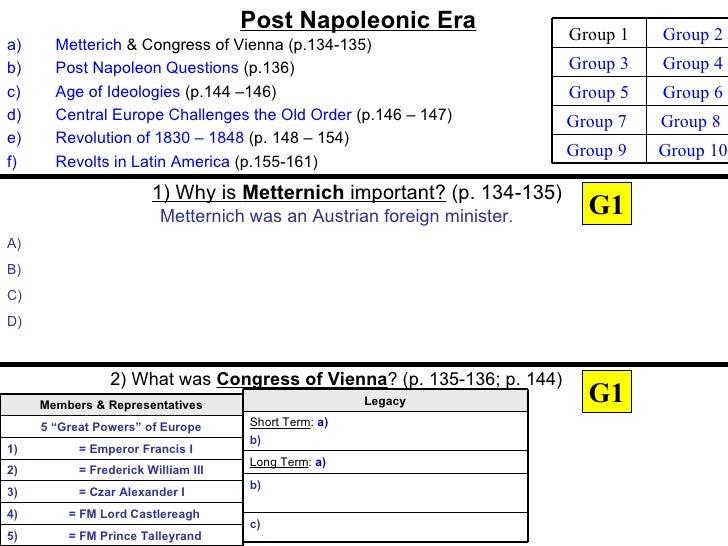 Post Napoleonic Era                Group 1   Group 2a)     Metterich & Congress of Vienna (p.134-135)b)     Post Napoleon ...