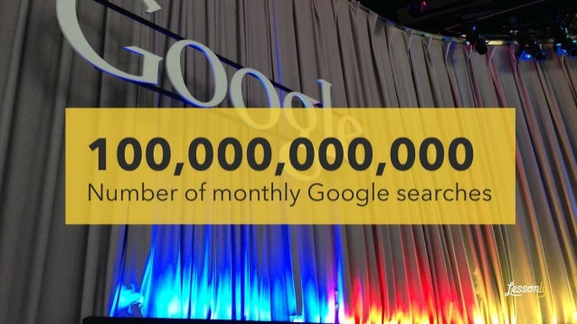 100,000,000,000 Number of monthly Google searches