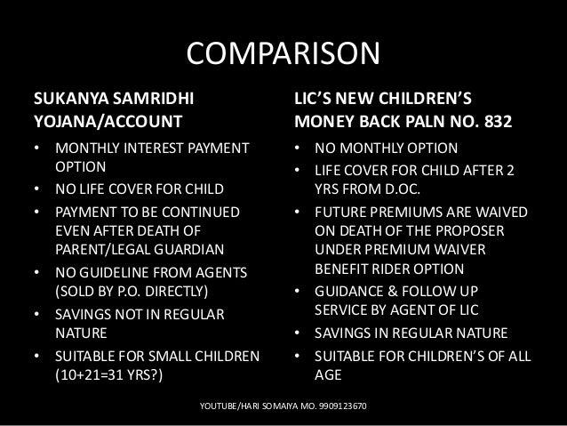 Post office sukanya samridhi yojana vs lic scheme for child plan no - Post office account for benefits ...