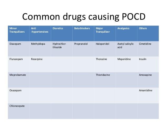 Common drugs causing POCD Minor Tranquilizers Anti -hypertensives Diuretics Beta blockers Major Tranquilizer Analgesics Ot...