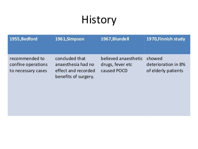 History 1955,Bedford 1961,Simpson 1967,Blundell 1970,Finnish study recommended to confine operations to necessary cases co...