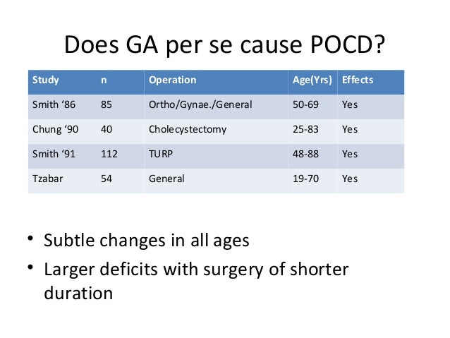Does GA per se cause POCD? • Subtle changes in all ages • Larger deficits with surgery of shorter duration Study n Operati...