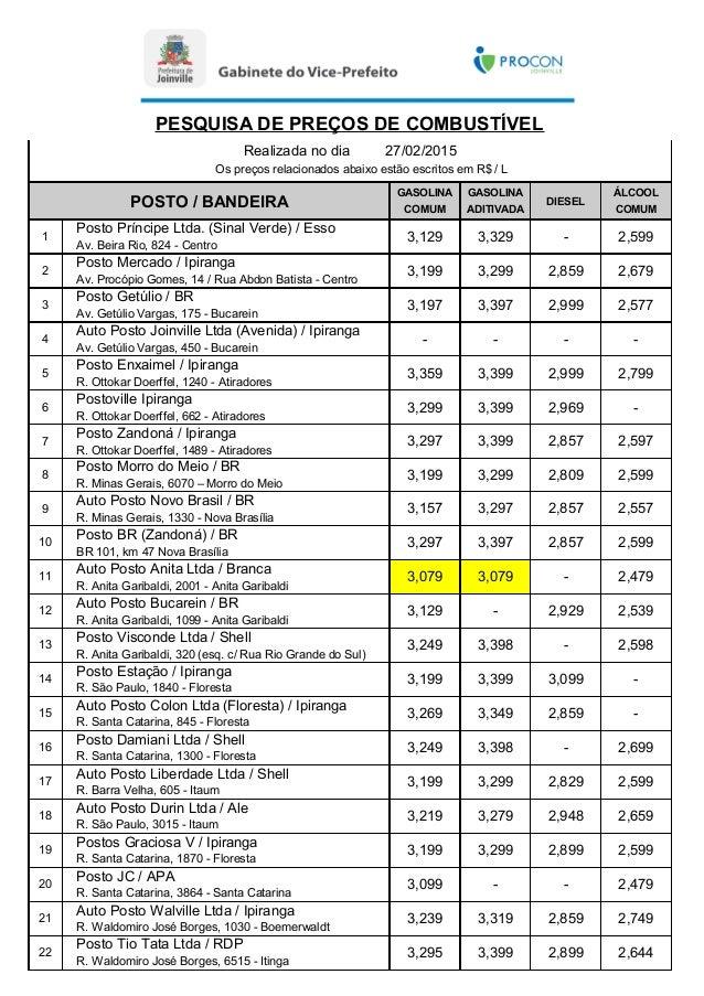 PESQUISA DE PREÇOS DE COMBUSTÍVEL Realizada no dia 27/02/2015 Os preços relacionados abaixo estão escritos em R$ / L POSTO...
