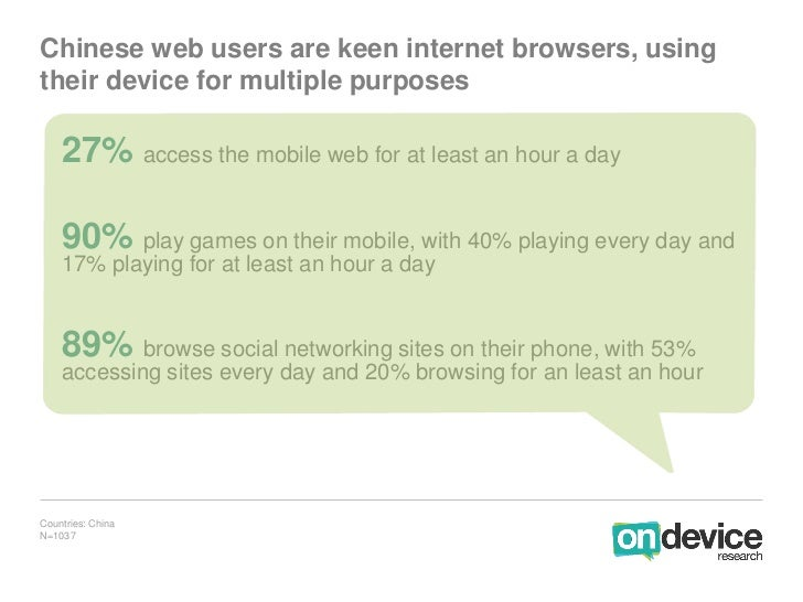 Chinese web users are keen internet browsers, usingtheir device for multiple purposes    27% access the mobile web for at ...