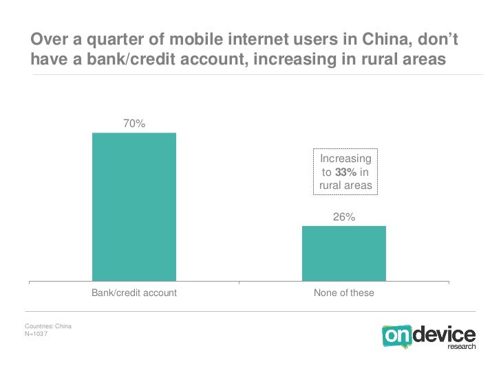 Over a quarter of mobile internet users in China, don't have a bank/credit account, increasing in rural areas             ...
