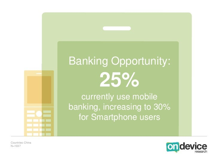 Banking Opportunity:                          25%                      currently use mobile                   banking, inc...