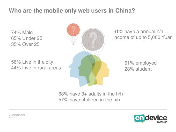 Who are the mobile only web users in China?  74% Male                                     61% have a annual h/h  65% Under...