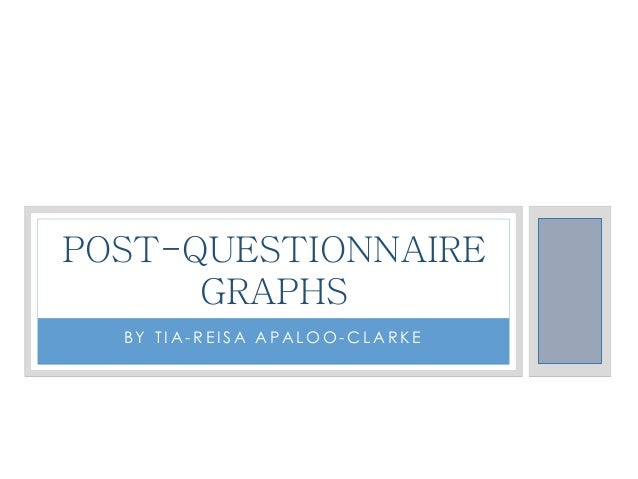 POST-QUESTIONNAIRE GRAPHS BY TIA-REISA APALOO-CLARKE