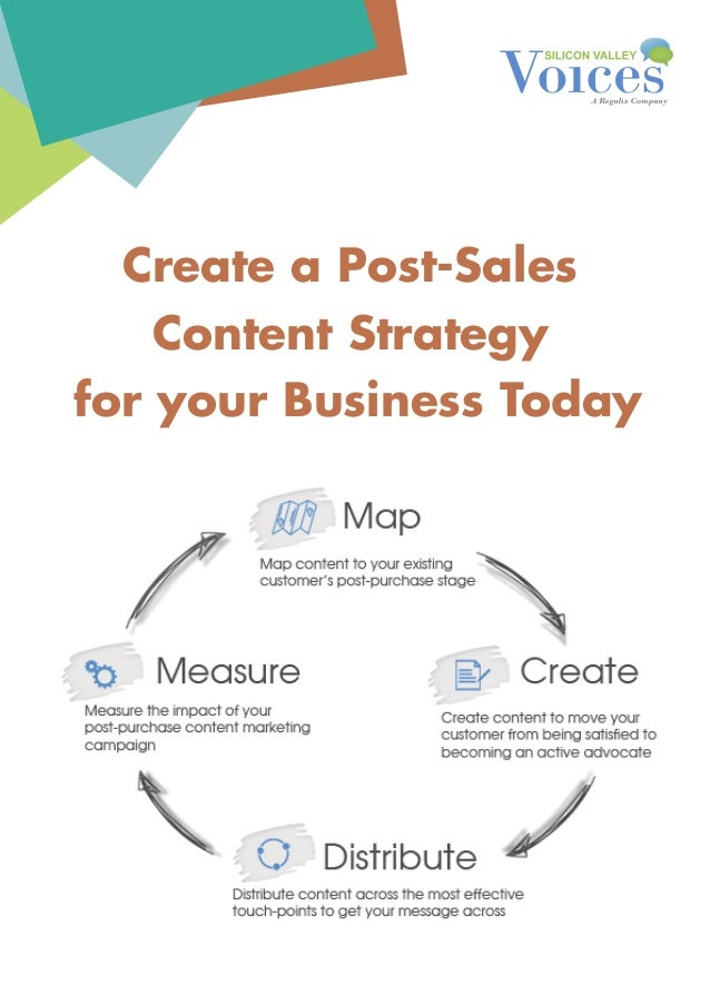 Create a Post-SalesContent Strategyfor your Business Today