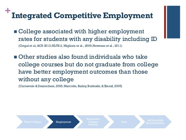 +  College associated with higher employment rates for students with any disability including ID (Grigal et al, ACS 2013;...