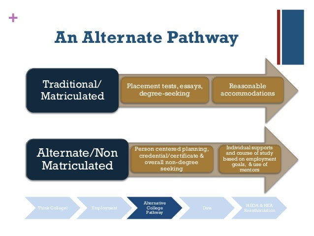 + An Alternate Pathway Traditional/ Matriculated Placement tests, essays, degree-seeking Reasonable accommodations Alterna...