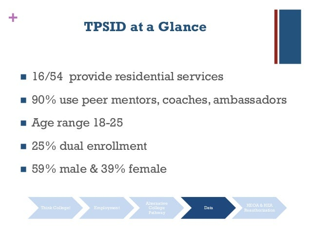 + TPSID at a Glance  16/54 provide residential services  90% use peer mentors, coaches, ambassadors  Age range 18-25  ...
