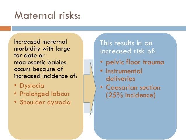 Ppt chapter 37 postterm pregnancy powerpoint presentation id.