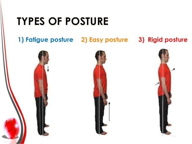 how to make a good presentation body language