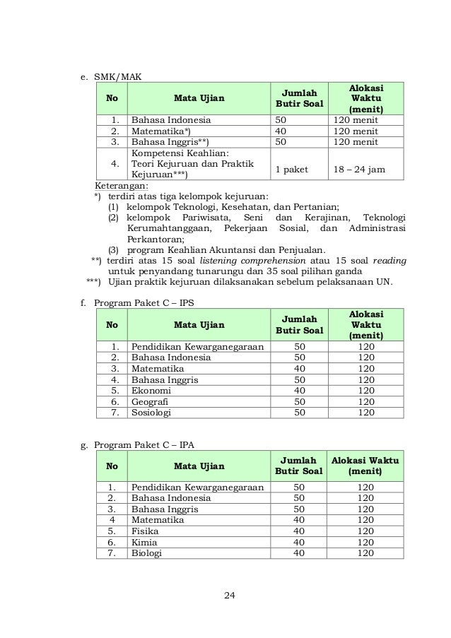 Prosedur Operasi Standar Penyelenggaraan Ujian Nasional Tahun 2013 20