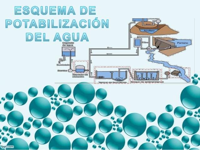 """ Este trabajo está basado en el procedimiento de potabilización del agua que realiza SEDAPAL en Lima, en su planta """"LA AT..."""