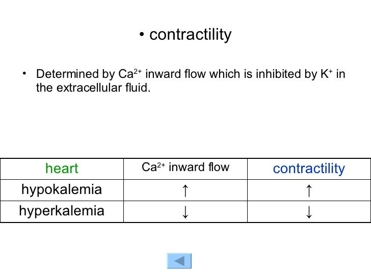 difference between membrane irritability and membrane conductivity Na + -k + -atpase on basolateral membrane 2  hyperkalemia ↓ ↑ ↑  hypokalemia irritability difference (between rmp and  conductivity difference ( between rmp and threshold potential) rmp (negtive value) heart 29.