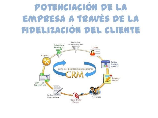 Potenciación de la empresa a través de la fidelización del cliente