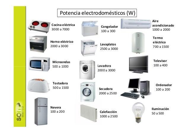 Muebles de cocina y sus nombres ideas for Programa para disenar muebles de melamina gratis en espanol