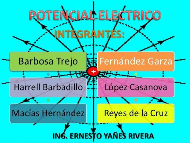 INTEGRANTES: Barbosa Trejo       Fernández GarzaHarrell Barbadillo    López CasanovaMacías Hernández      Reyes de la Cruz...