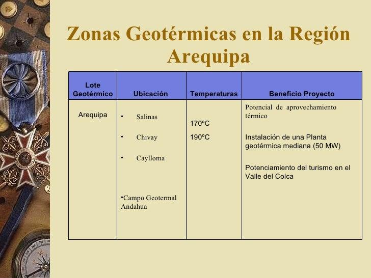 Zonas Geotérmicas en la Región Arequipa   <ul><li>Campo Geotermal Andahua  </li></ul> Potenciamiento del turismo en el ...