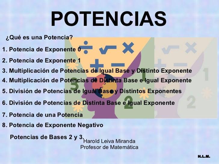 POTENCIAS H.L.M. ¿Qué es una Potencia? 1. Potencia de Exponente 0 2. Potencia de Exponente 1 3. Multiplicación de Potencia...