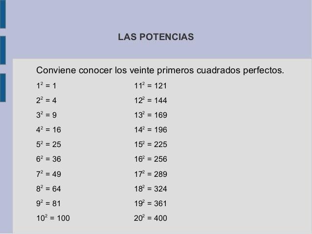 Resultado de imagen de cuadrados perfectos hasta el 20