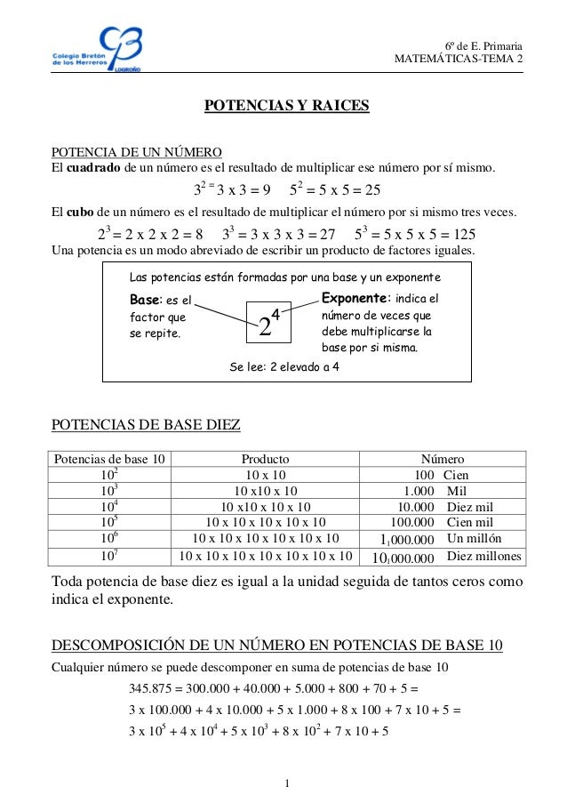6º de E. Primaria MATEMÁTICAS-TEMA 2 1 POTENCIAS Y RAICES POTENCIA DE UN NÚMERO El cuadrado de un número es el resultado d...