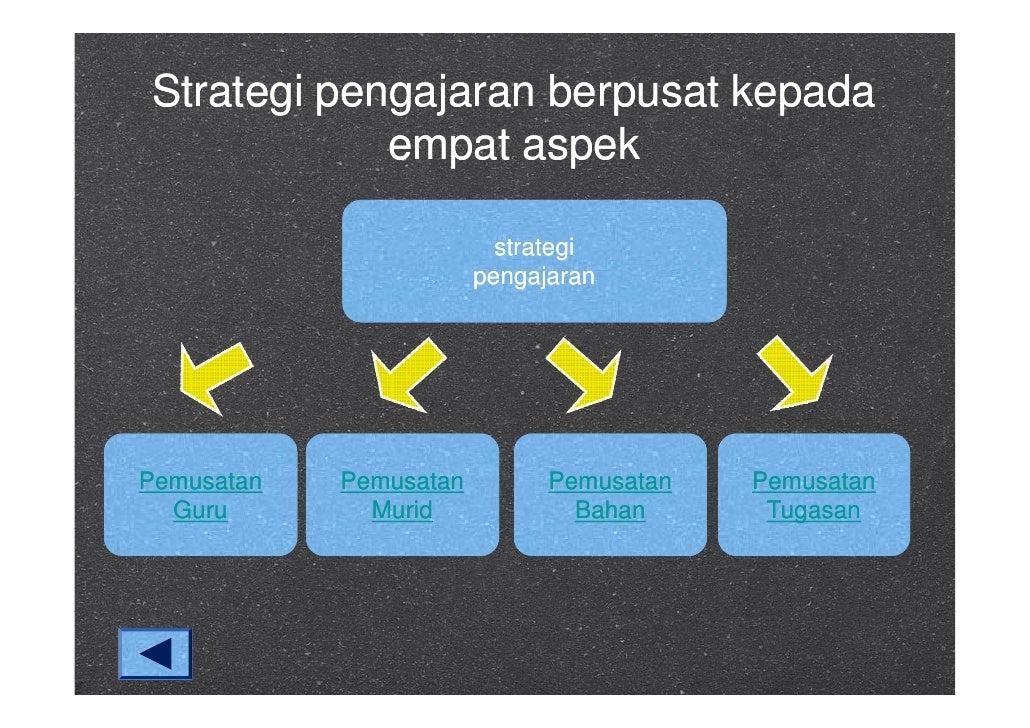 Strategi pengajaran berpusat kepada             empat aspek                            strategi                         pe...