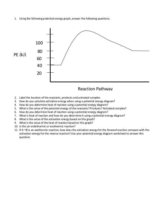 Potential Energy Diagrams Worksheet