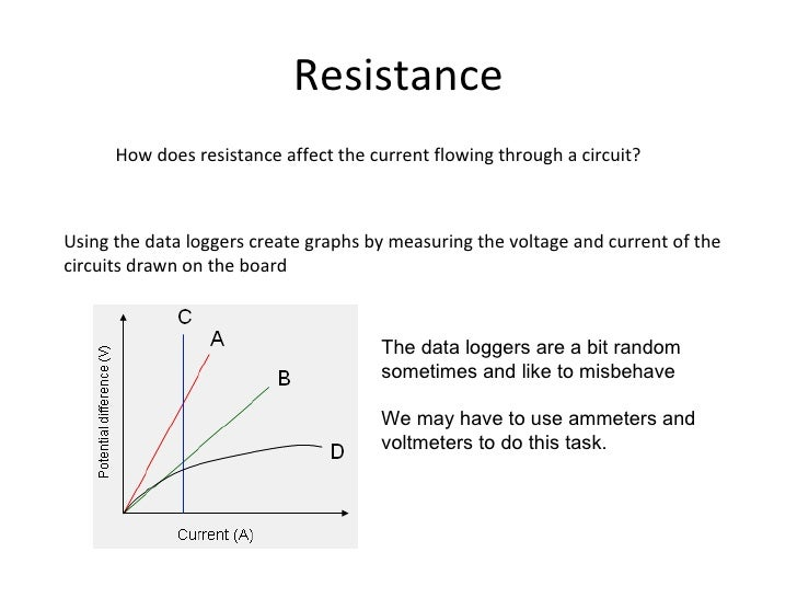 how does material affect resistance Why does the thickness of a wire affect resistance up vote 1 down vote favorite for small thicknesses of wire, it's pretty obvious why resistance affects thickness.