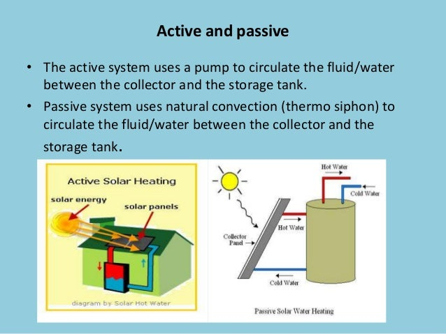 Potential and electricity savings from solar water heaters