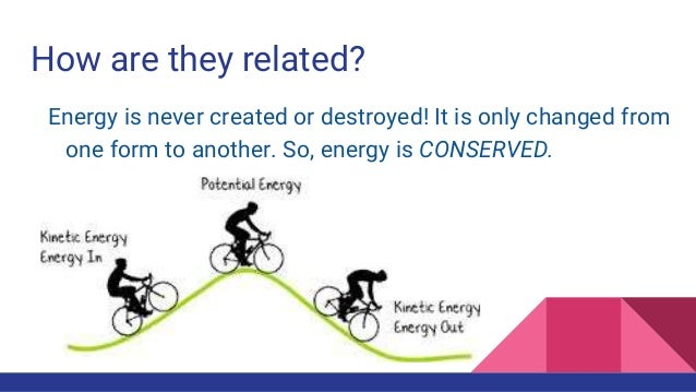 kinetic energy and potential relationship definition