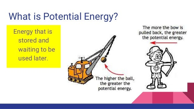 What is potential energy 85
