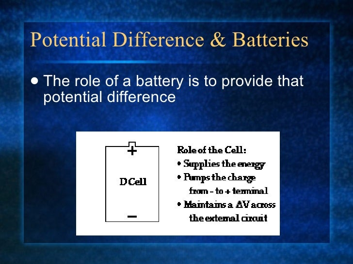 Potential Difference Amp Capacitance