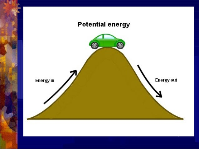 potential energy A potential energy is the energy that an object has because of its position on a gradient of potential energy called a potential field an actual, or kinetic, energy (e = h f) is a nonzero‑frequency angular momentumit is the amount of work a moving body is capable of doing at any instant the actual energy is always positive.