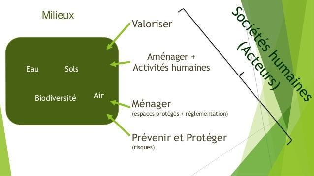 Potentialités et ressources des milieux Slide 2