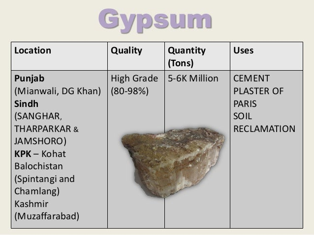 Potential Mineral Resources Of Pakistan