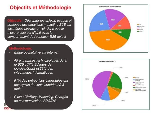 Objectifs et Méthodologie Objectifs : Décrypter les enjeux, usages et pratiques des directions marketing B2B sur les média...