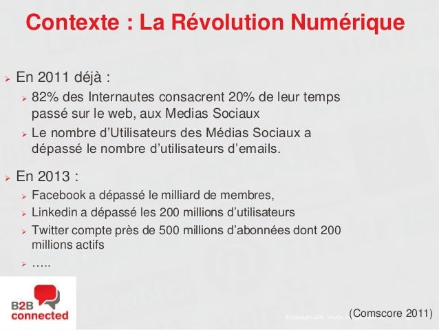 Contexte : La Révolution Numérique   En 2011 déjà :       82% des Internautes consacrent 20% de leur temps passé sur l...