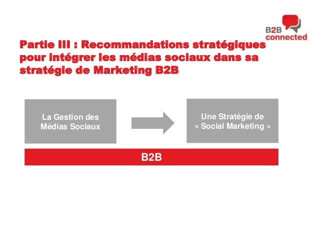Partie III : Recommandations stratégiques pour intégrer les médias sociaux dans sa stratégie de Marketing B2B  Une Stratég...