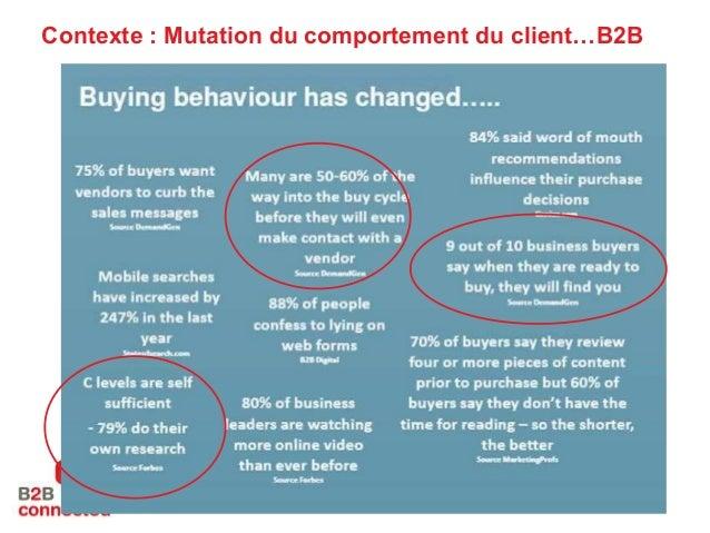 Contexte : Mutation du comportement du client…B2B  © Copyright 2011, VirtuOz. All rights reserved.