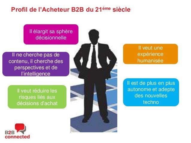Profil de l'Acheteur B2B du 21ème siècle  Il élargit sa sphère décisionnelle Il ne cherche pas de contenu, il cherche des ...