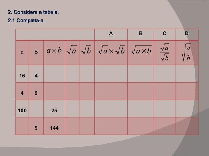2. Considera a tabela. 2.1 Completa-a. A B C D a b 16 4 4 9 100 25 9 144