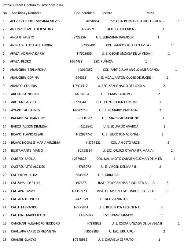 Potosi Jurados Electorales Elecciones 2014  No. Apellidos y Nombres Doc.Identidad Recinto Mesa  1 ACEVEDO FLORES VIRGINIA ...