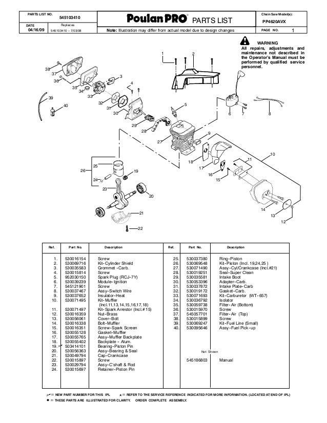 poulan pro illustrated parts list rh slideshare net Poulan 2375 Chain Poulan 2375 Chain