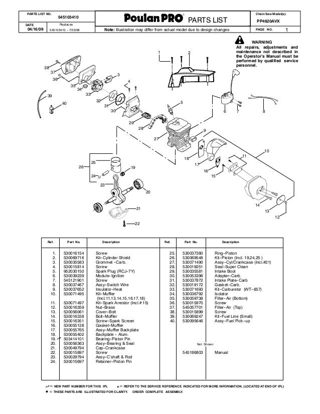 Poulan Tractor Wiring - Free Wiring Diagram For You • on poulan lawn tractor manual, poulan lawn tractor belt diagram, riding mower belt diagram, poulan carburetor diagram, toro riding mower parts diagram, poulan lawn tractor regulator, poulan lawn tractor cover, poulan lawn tractor parts, mtd 38 mower deck diagram, poulan lawn mower deck diagram, riding mower wiring diagram, cub cadet lawn tractors wiring diagram, poulan lawn tractor accessories, poulan lawn tractor repair, poulan lawn tractor tires, poulan lawn mower replacement parts, lawn mower wiring diagram, poulan model po17542lt parts, craftsman lawn tractor electrical diagram, murray ignition switch diagram,